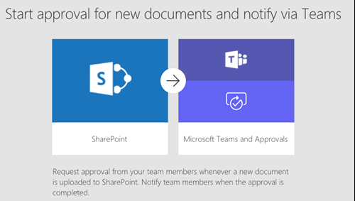 "Step 1 - select ""Start approval for new documents and notify via Teams"""
